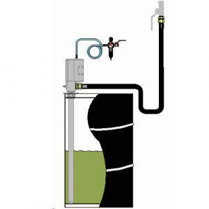 Kit d'installation pour pompe pneumatique 3:1 et 5:1