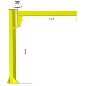 Potence sur fût inversée - Rotation 270° - force 250 kg