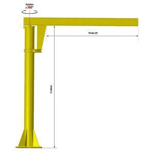 Potence sur fût inversée - Rotation 360° - force 250 kg