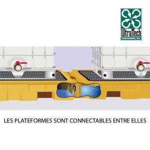 Connecteur pour plateforme et bac ferroviaire